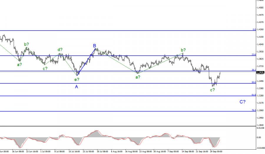 analytics615b2db9db2ac.jpg