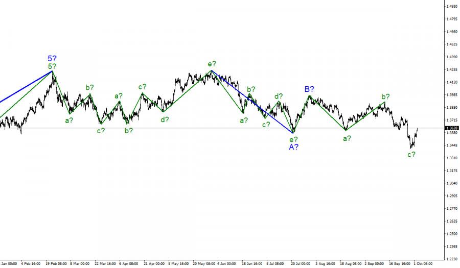 analytics615b2dc30ab06.jpg