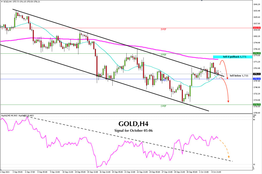 Trading Signal for GOLD for October 05 - 06, 2021: buy if it rebounds above 1,750 (4/8)