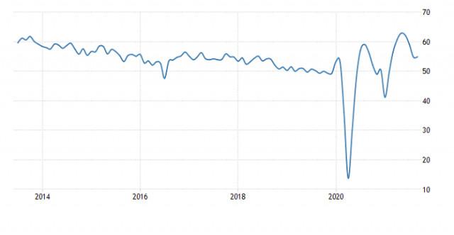 6 अक्टूबर, 2021 को GBP/USD के टूटने का पूर्वानुमान