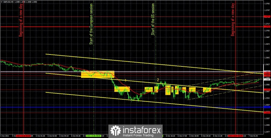 analytics615e6015adbdc.jpg
