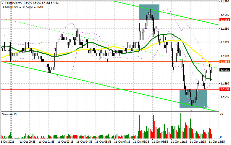 EUR/USD: the plan for the American session on October 11 (analysis of morning deals). The euro is actively trading inside