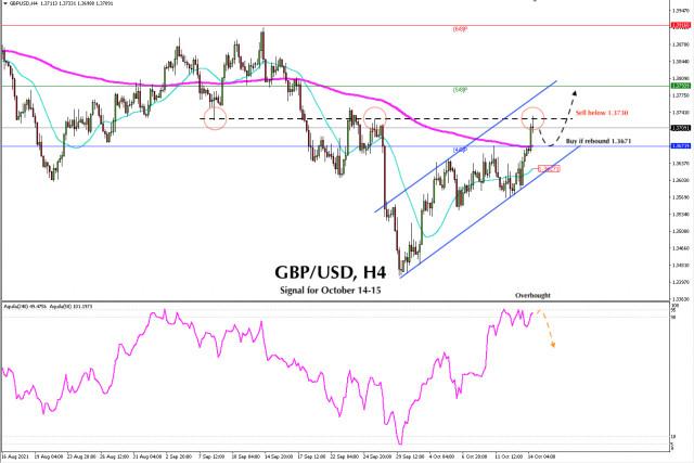 Tín hiệu giao dịch GBP/USD từ ngày 14-15/10/2021: Bán dưới 1.3730 (Mức kháng cự mạnh)