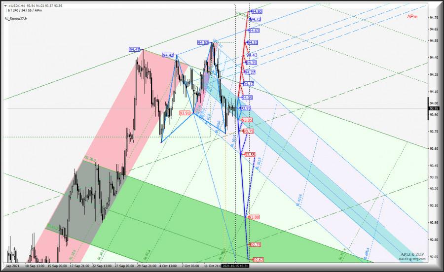US Dollar станет пробовать вернуть утраченные позиции?…