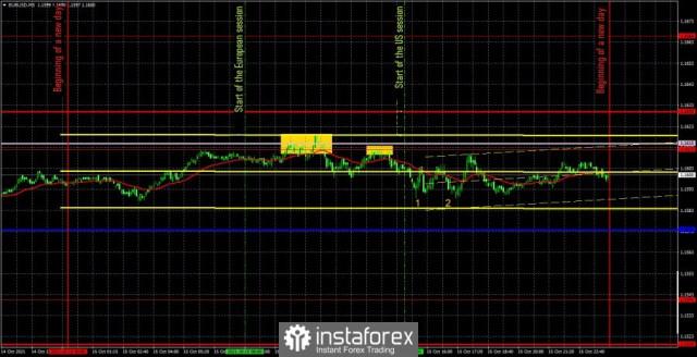 "Perkiraan dan sinyal trading untuk EUR/USD pada 18 Oktober. Analisis rinci dari pergerakan pasangan dan transaksi perdagangan. Euro melanjutkan pergerakan ""epileptik""nya"