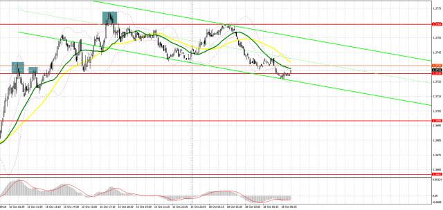 GBP/USD: Pelan dagangan sesi Eropah pada 18 Oktober. Laporan COT. Pound mencapai tahap tinggi mingguan, namun tekanan kembali dengan segera