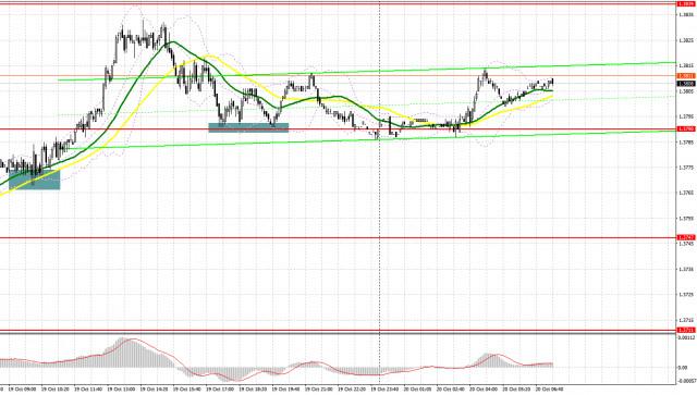 GBP/USD: Pelan dagangan untuk sesi Eropah pada 20 Oktober. Laporan COT. Pound turun ke tahap tertinggi dan mensasarkan untuk tahap 1.3828