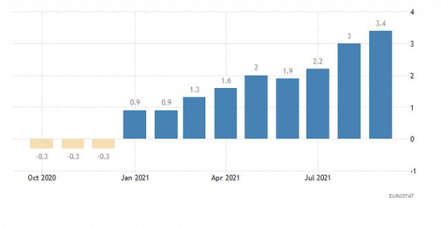 EUR/USD breaking forecast on October 21, 2021