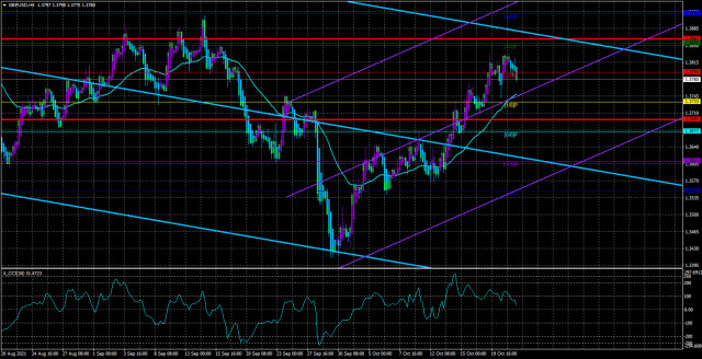 Overview of the GBP/USD pair. October 22. The evidence of the statements of the Fed representatives is amazing.