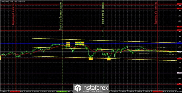 Forecast and trading signals for GBP/USD for October 26. Detailed analysis of the movement of the pair and trade deals. The pound and the euro have swapped places