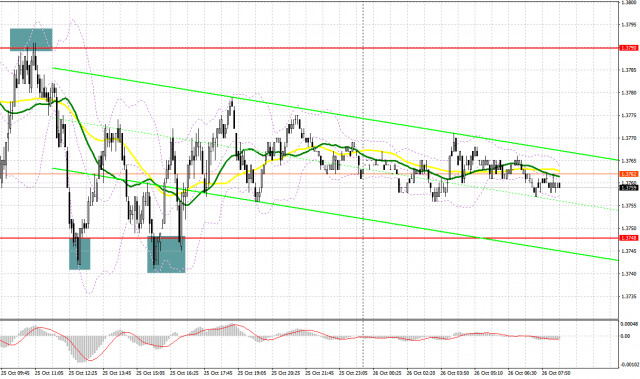 GBP/USD: plan for the European session on October 26. COT reports. Bulls have recaptured support at 1.3744, but the pair is trapped in a horizontal channel